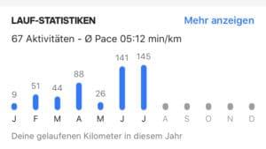 Runtastic Lauf-Statistik